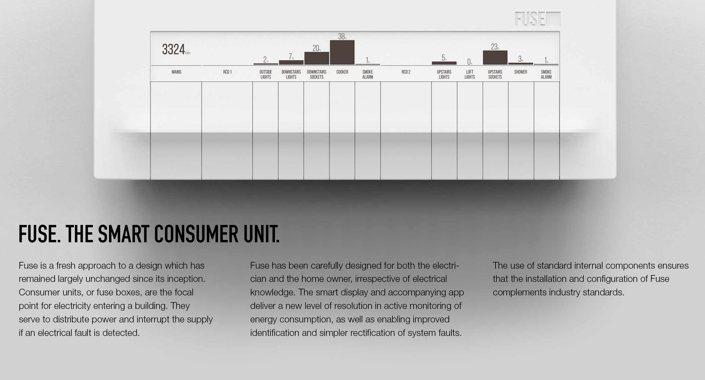 Fuse Box To Consumer Unit : Braunprize design for what matters p f fuse