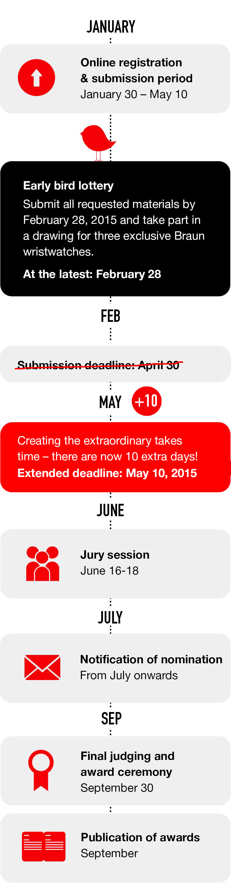 Extended deadline mobile